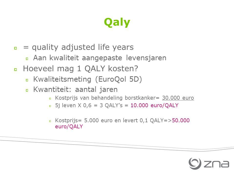 Qaly = quality adjusted life years Aan kwaliteit aangepaste levensjaren Hoeveel mag 1 QALY kosten? Kwaliteitsmeting (EuroQol 5D) Kwantiteit: aantal ja