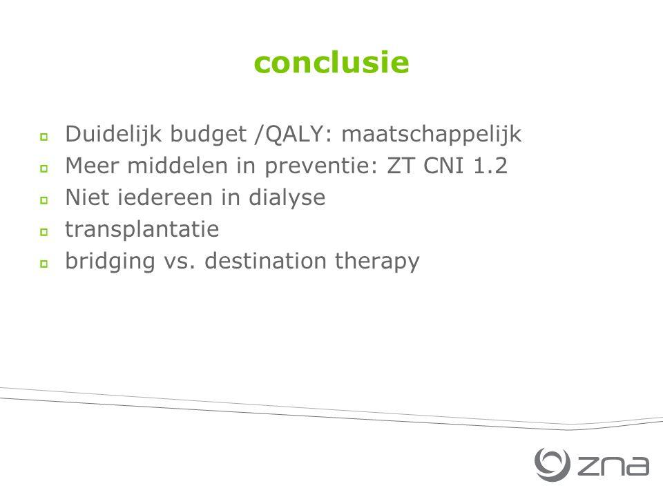 conclusie Duidelijk budget /QALY: maatschappelijk Meer middelen in preventie: ZT CNI 1.2 Niet iedereen in dialyse transplantatie bridging vs. destinat