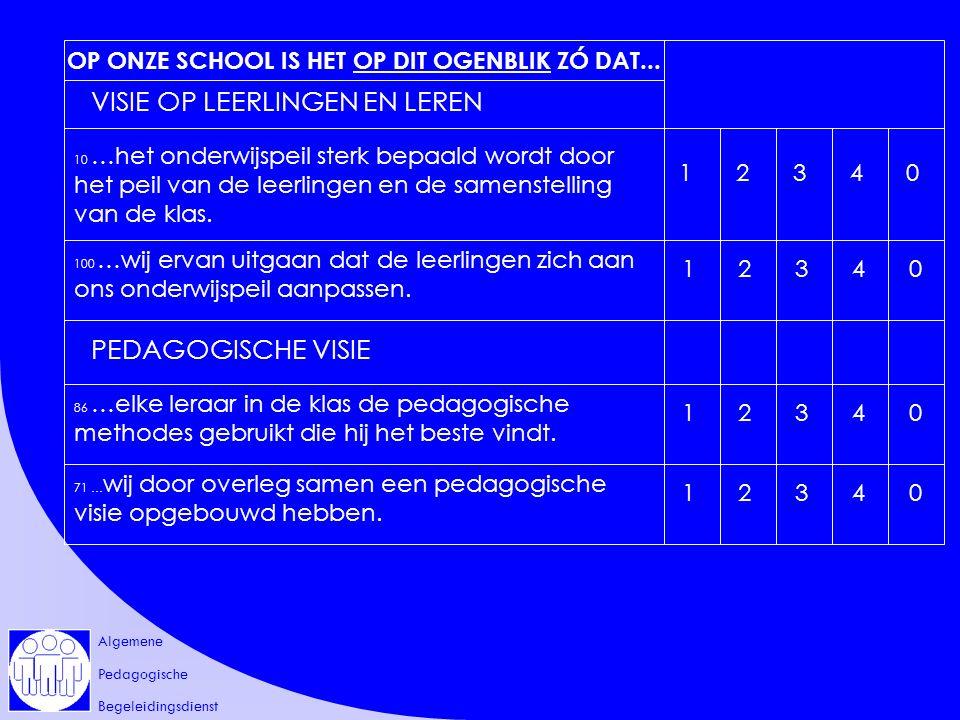 Algemene Pedagogische Begeleidingsdienst OP ONZE SCHOOL IS HET OP DIT OGENBLIK ZÓ DAT...