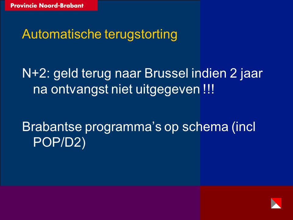 Voorbeeld EPD-zuid Beschikbaar totale periode 140M Goedgekeurd t/m 2003 68M N+2 norm 2003 26M Realisatie 2003 38M N+2 norm 2004 56M Prognose: in augustus bereikt