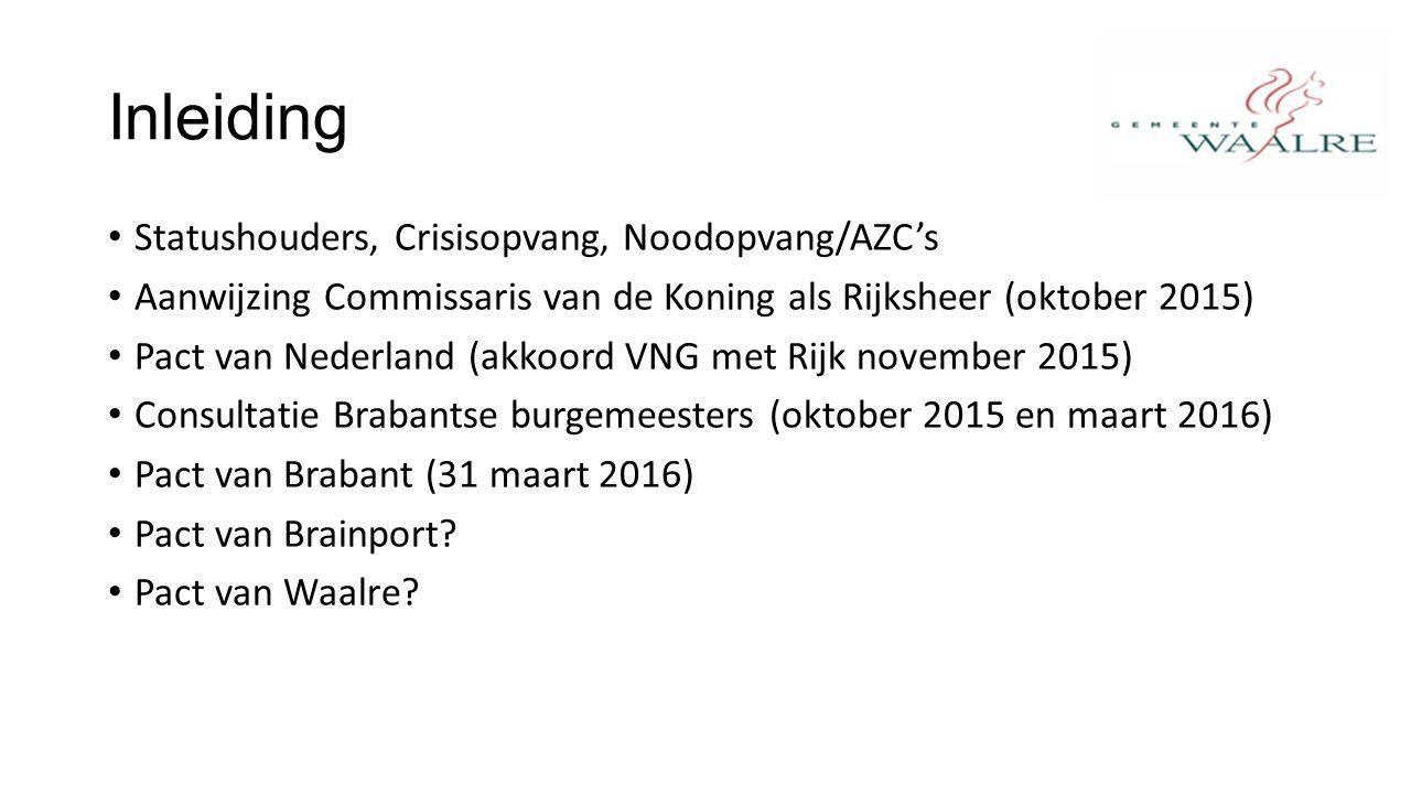 Inleiding Statushouders, Crisisopvang, Noodopvang/AZC's Aanwijzing Commissaris van de Koning als Rijksheer (oktober 2015) Pact van Nederland (akkoord VNG met Rijk november 2015) Consultatie Brabantse burgemeesters (oktober 2015 en maart 2016) Pact van Brabant (31 maart 2016) Pact van Brainport.