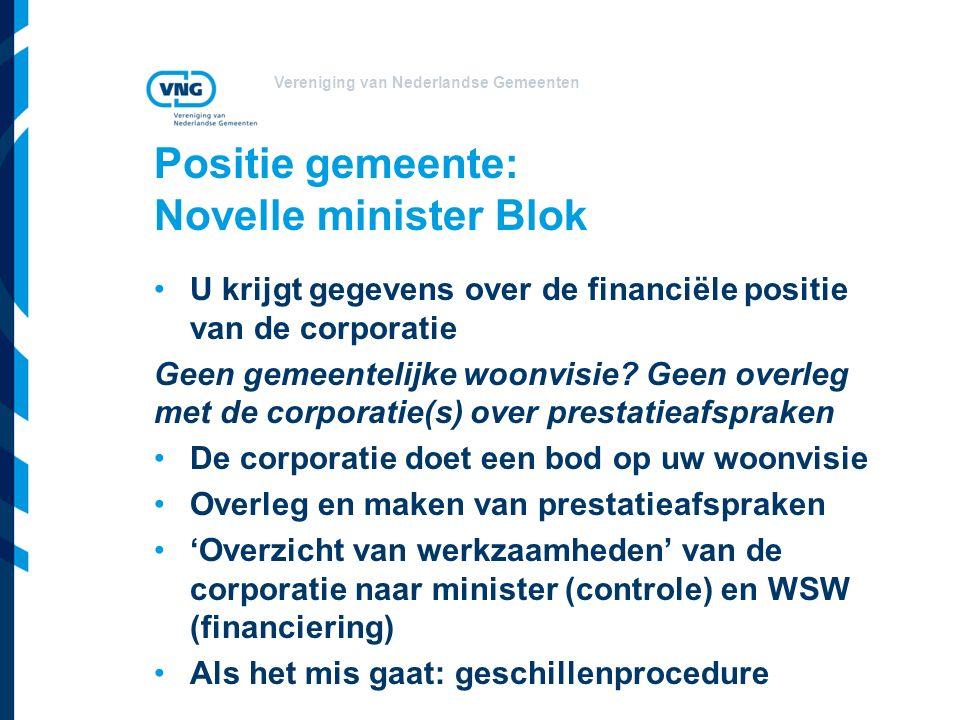 Vereniging van Nederlandse Gemeenten Positie gemeente: Novelle minister Blok U krijgt gegevens over de financiële positie van de corporatie Geen gemeentelijke woonvisie.