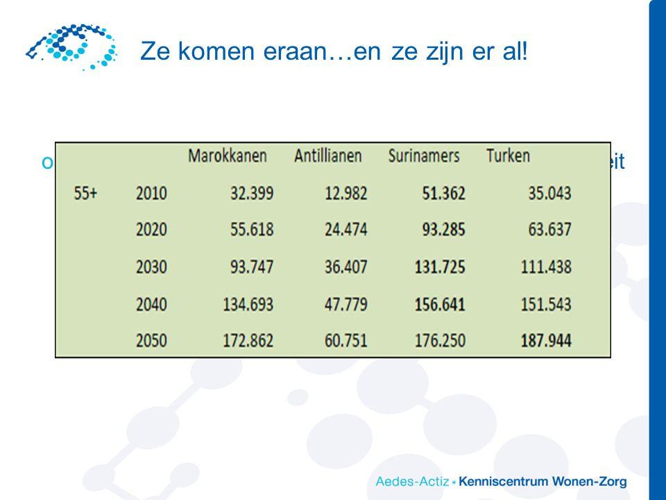 Ze komen eraan…en ze zijn er al! oPrognose aantal 55-plussers in Nederland, naar etniciteit oBron: CBS, 2010