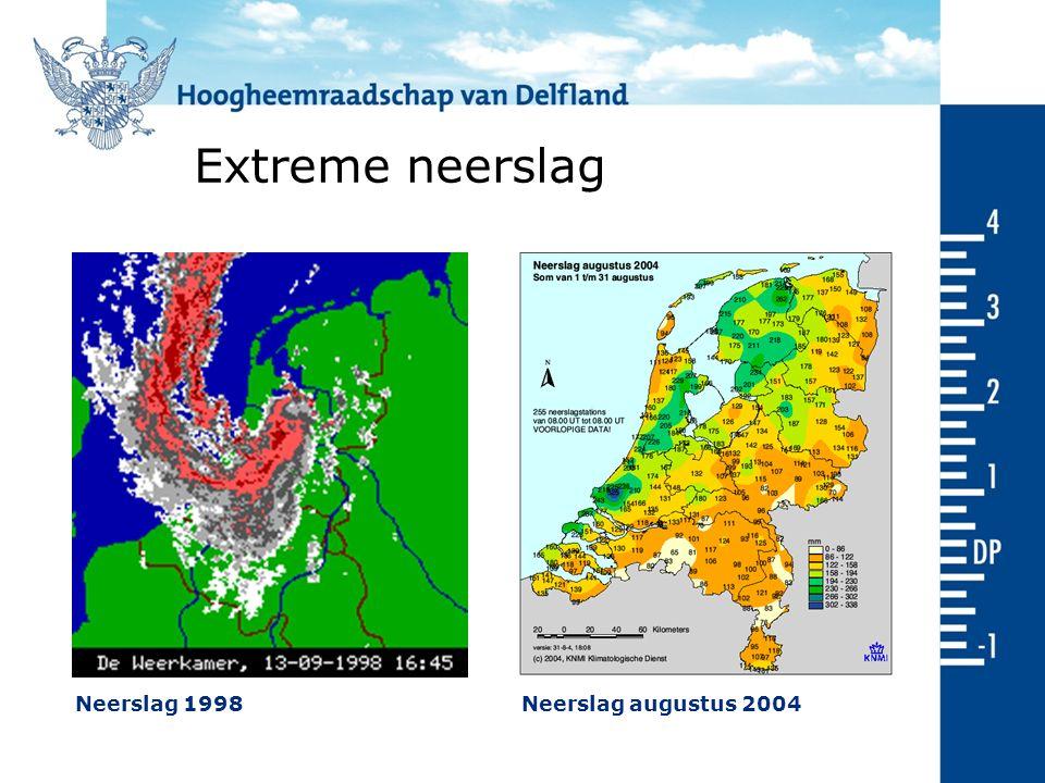 Neerslag 1998Neerslag augustus 2004 Extreme neerslag