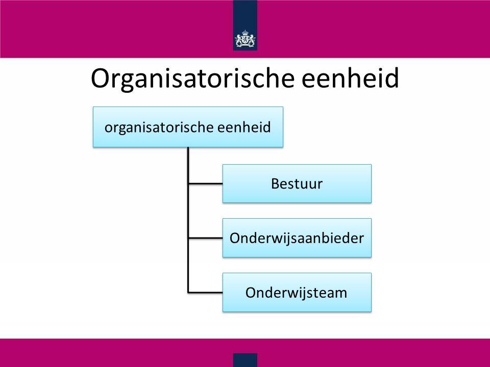 Organisatorische eenheid organisatorische eenheid Bestuur Onderwijsaanbieder Onderwijsteam