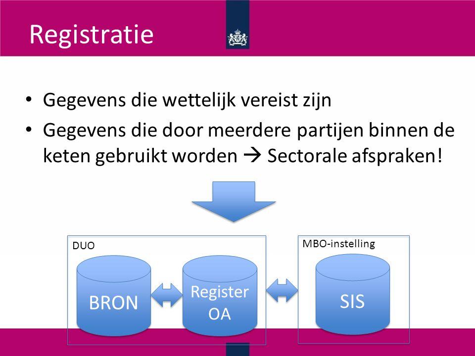 Registratie Gegevens die wettelijk vereist zijn Gegevens die door meerdere partijen binnen de keten gebruikt worden  Sectorale afspraken.