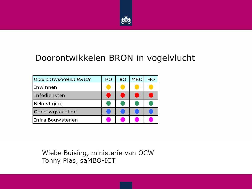 Doorontwikkelen BRON in vogelvlucht Wiebe Buising, ministerie van OCW Tonny Plas, saMBO-ICT