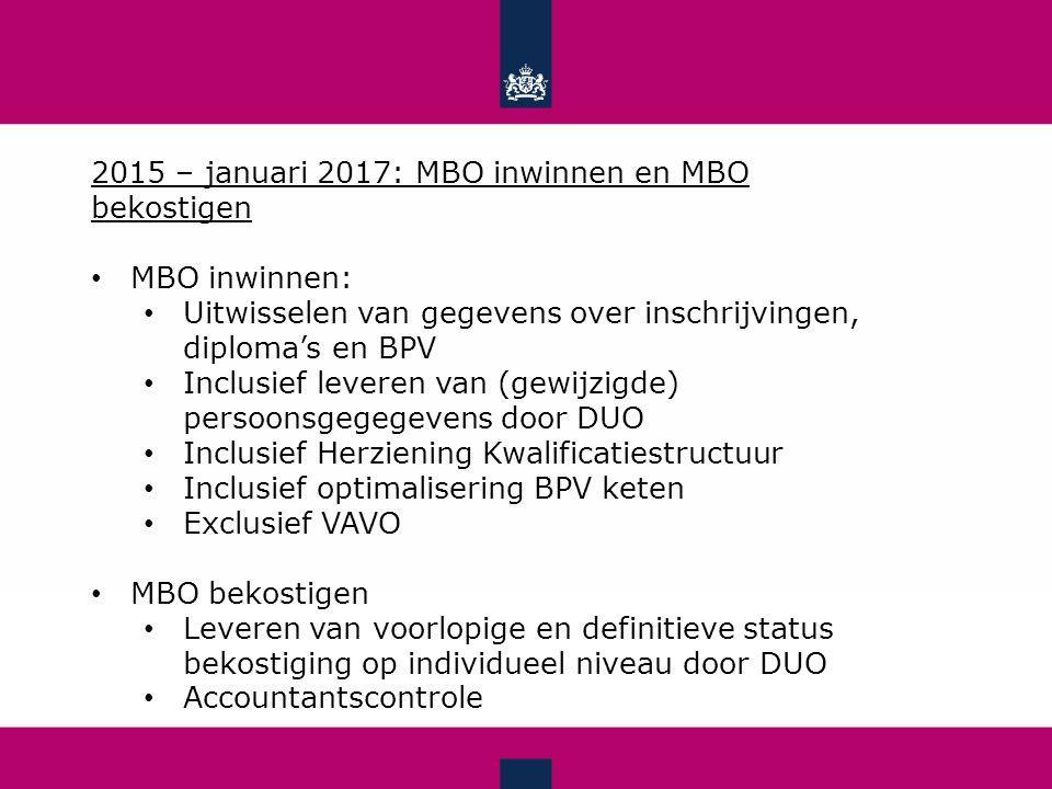 2015 – januari 2017: MBO inwinnen en MBO bekostigen MBO inwinnen: Uitwisselen van gegevens over inschrijvingen, diploma's en BPV Inclusief leveren van (gewijzigde) persoonsgegegevens door DUO Inclusief Herziening Kwalificatiestructuur Inclusief optimalisering BPV keten Exclusief VAVO MBO bekostigen Leveren van voorlopige en definitieve status bekostiging op individueel niveau door DUO Accountantscontrole