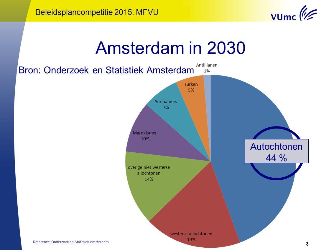 """Oratie """"Onderwijs: een Kunst!"""" – Gerda Croiset 2013 Amsterdam in 2030 Bron: Onderzoek en Statistiek Amsterdam 3 Reference: Onderzoek en Statistiek Ams"""