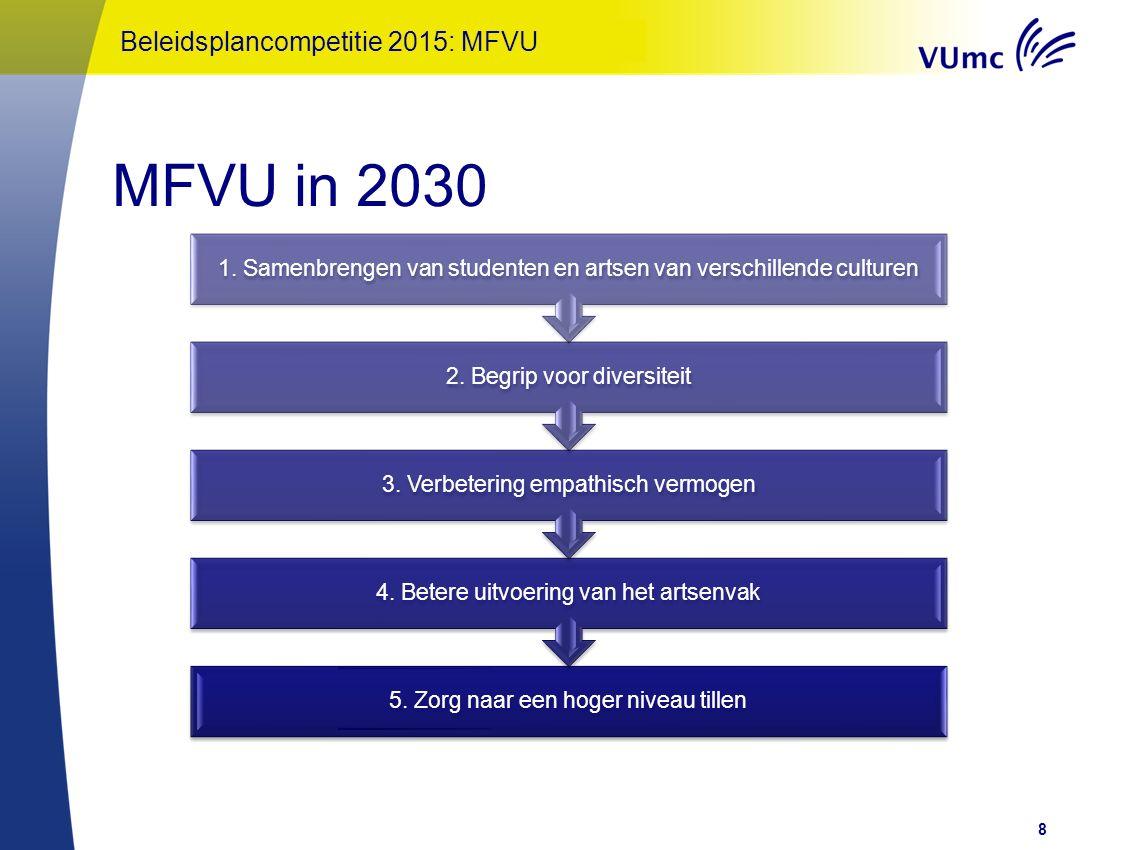 """Oratie """"Onderwijs: een Kunst!"""" – Gerda Croiset 2013 MFVU in 2030 8 5. Zorg naar een hoger niveau tillen 4. Betere uitvoering van het artsenvak 3. Verb"""