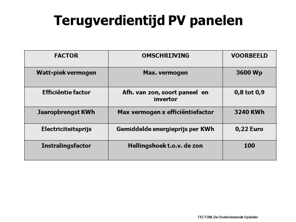 Terugverdientijd PV panelen TECTUM, De Ondernemende Opleider FACTOROMSCHRIJVINGVOORBEELD Watt-piek vermogenMax.