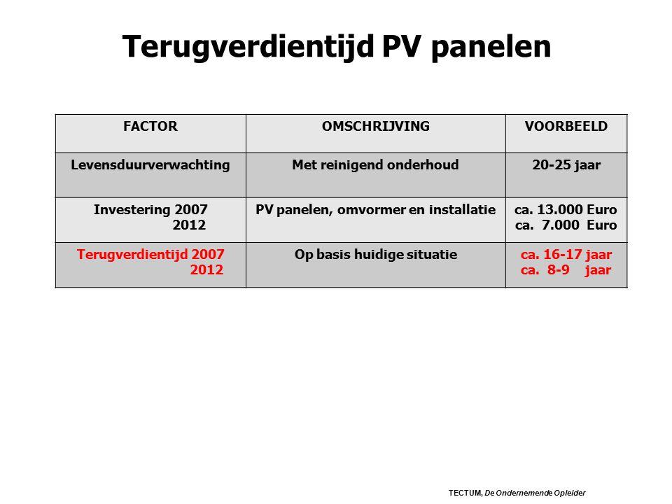 Terugverdientijd PV panelen TECTUM, De Ondernemende Opleider FACTOROMSCHRIJVINGVOORBEELD LevensduurverwachtingMet reinigend onderhoud20-25 jaar Investering 2007 2012 PV panelen, omvormer en installatieca.