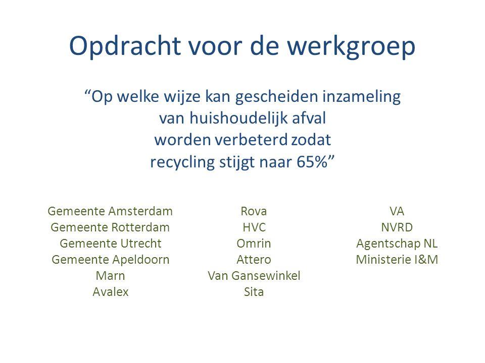 """Opdracht voor de werkgroep """"Op welke wijze kan gescheiden inzameling van huishoudelijk afval worden verbeterd zodat recycling stijgt naar 65%"""" Gemeent"""