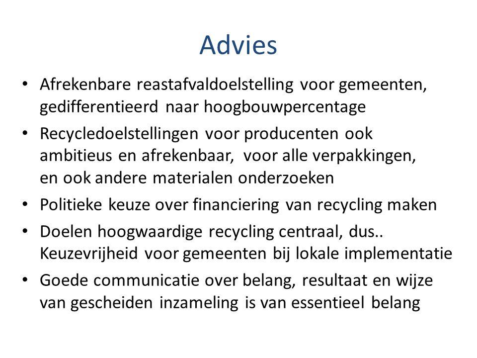 Advies Afrekenbare reastafvaldoelstelling voor gemeenten, gedifferentieerd naar hoogbouwpercentage Recycledoelstellingen voor producenten ook ambitieu