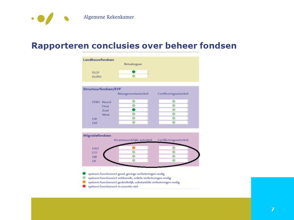 7 Rapporteren conclusies over beheer fondsen