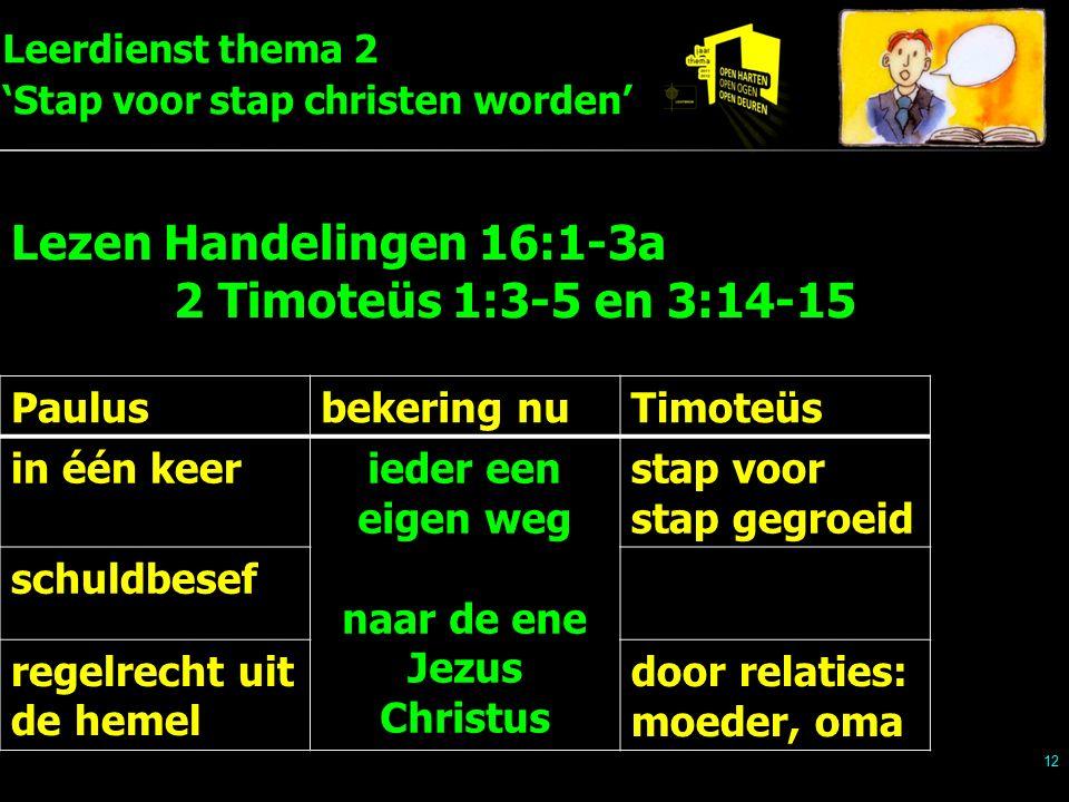 Leerdienst thema 2 'Stap voor stap christen worden' 12 Paulusbekering nuTimoteüs in één keerieder een eigen weg naar de ene Jezus Christus stap voor stap gegroeid schuldbesef regelrecht uit de hemel door relaties: moeder, oma Lezen Handelingen 16:1-3a 2 Timoteüs 1:3-5 en 3:14-15