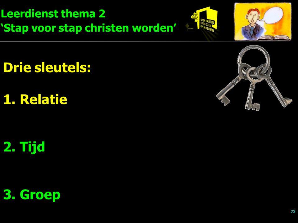 Leerdienst thema 2 'Stap voor stap christen worden' 23 Drie sleutels: 1.Relatie 2.Tijd 3.Groep