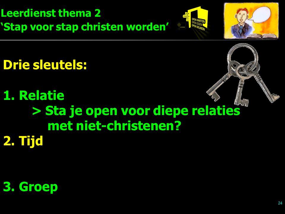 Leerdienst thema 2 'Stap voor stap christen worden' 24 Drie sleutels: 1.Relatie > Sta je open voor diepe relaties met niet-christenen? 2.Tijd 3.Groep