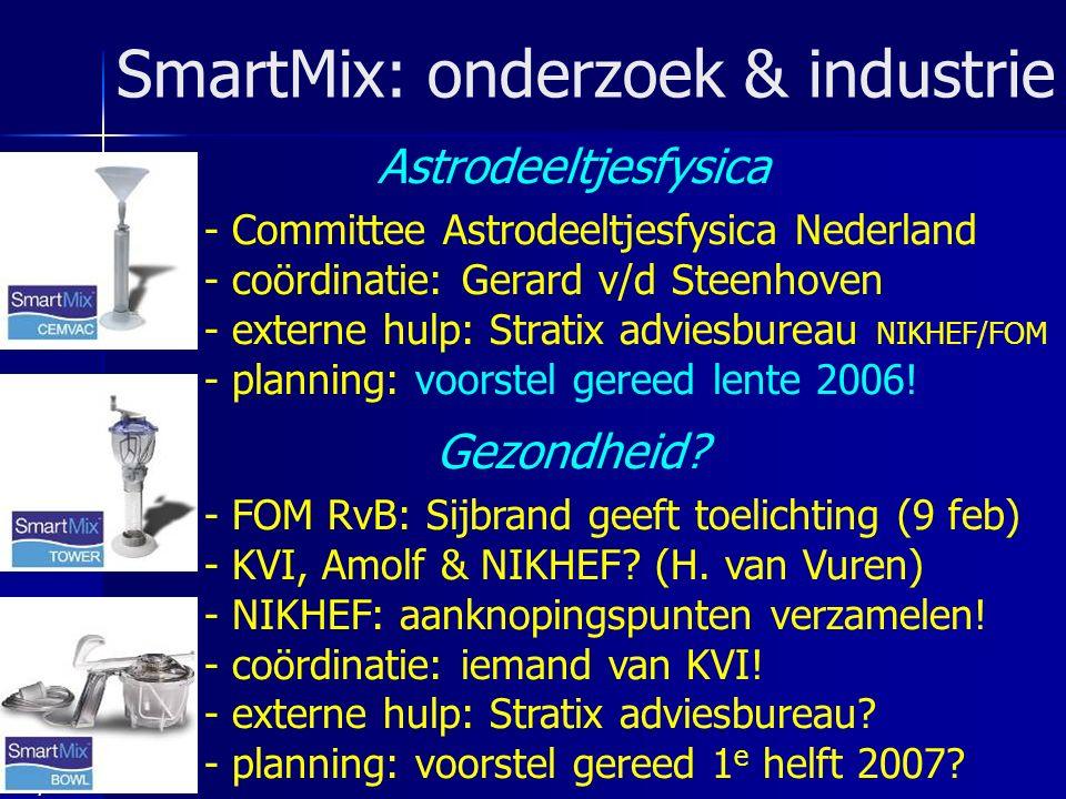 7/16 SmartMix: onderzoek & industrie Astrodeeltjesfysica - Committee Astrodeeltjesfysica Nederland - coördinatie: Gerard v/d Steenhoven - externe hulp: Stratix adviesbureau NIKHEF/FOM - planning: voorstel gereed lente 2006.