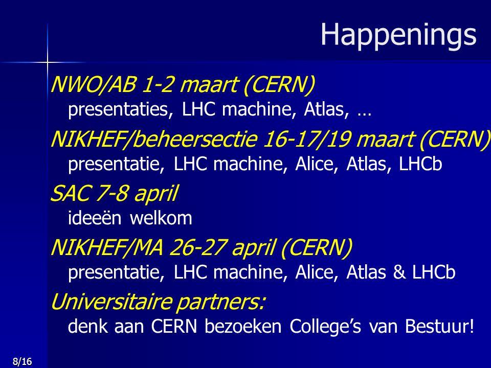 9/16 LHC detectorbouw @ NIKHEF detector Alice ITS Atlas MUON SCT LHCb VELO OT mrt-05mei-05sep-05jan-06         