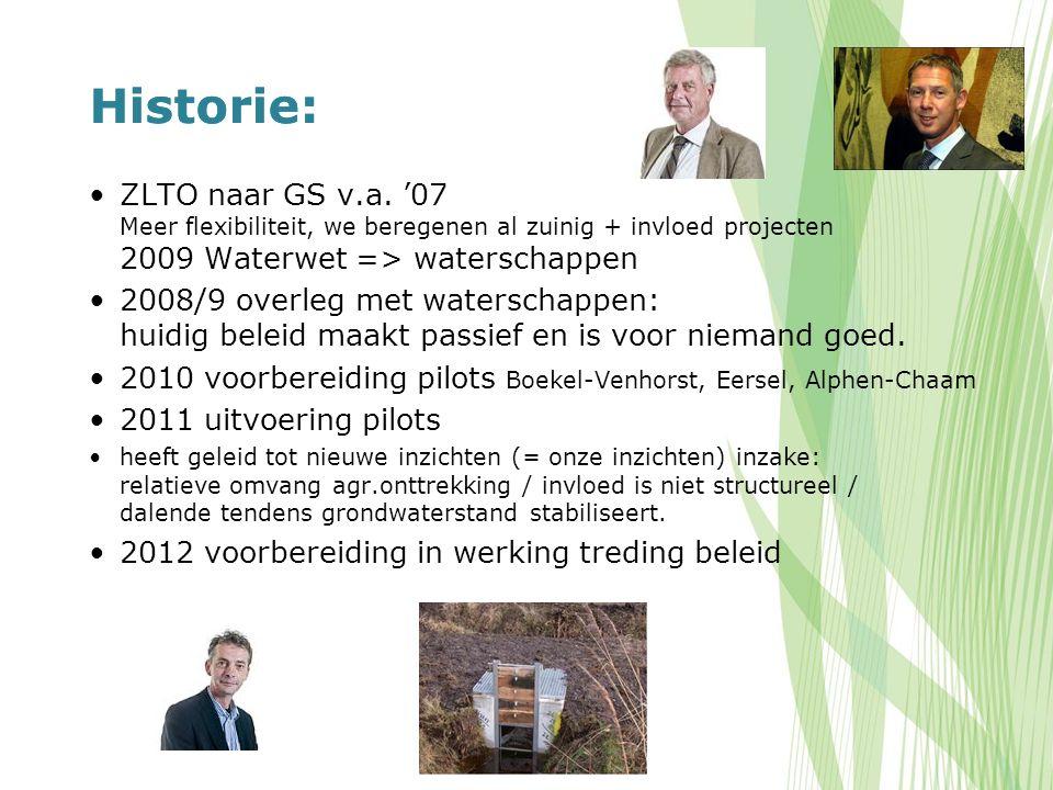 Historie: ZLTO naar GS v.a.