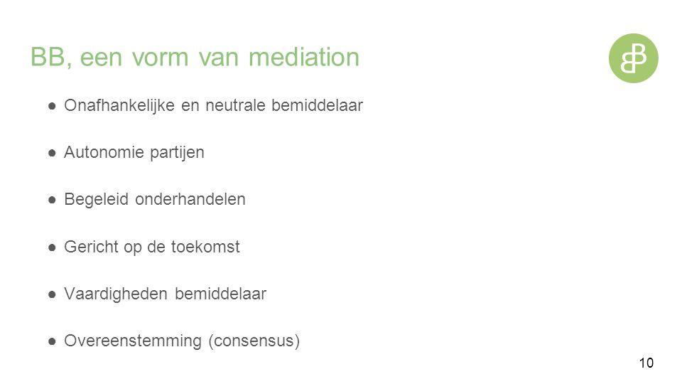 BB, een vorm van mediation ●Onafhankelijke en neutrale bemiddelaar ●Autonomie partijen ●Begeleid onderhandelen ●Gericht op de toekomst ●Vaardigheden bemiddelaar ●Overeenstemming (consensus) 10