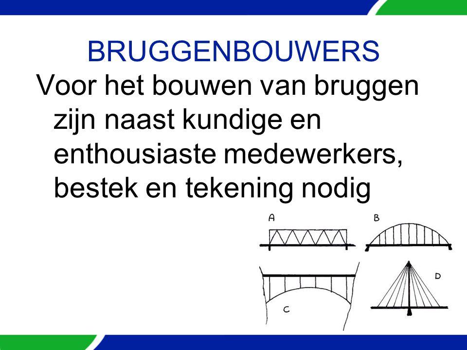BRUGGENBOUWERS Voor het bouwen van bruggen zijn naast kundige en enthousiaste medewerkers, bestek en tekening nodig