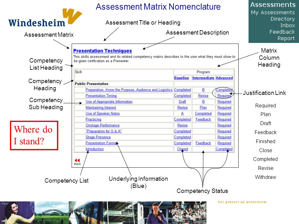 Assessment Matrix Nomenclature Assessment Title or Heading Assessment Description Assessment Matrix Competency List Heading Competency List Competency Heading Competency Sub Heading Justification Link Matrix Column Heading Underlying Information (Blue) Competency Status Required Plan Draft Feedback Finished Close Completed Revise Withdraw Where do I stand