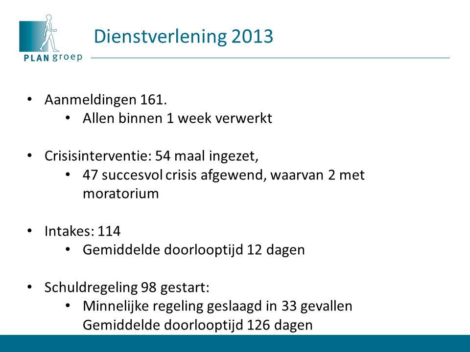 Dienstverlening 2013 Aanmeldingen 161.