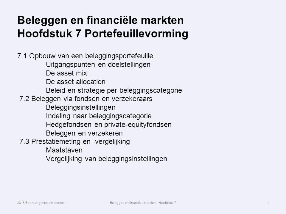Beleggen en financiële markten Hoofdstuk 7 Portefeuillevorming 7.1 Opbouw van een beleggingsportefeuille Uitgangspunten en doelstellingen De asset mix De asset allocation Beleid en strategie per beleggingscategorie 7.2 Beleggen via fondsen en verzekeraars Beleggingsinstellingen Indeling naar beleggingscategorie Hedgefondsen en private-equityfondsen Beleggen en verzekeren 7.3 Prestatiemeting en -vergelijking Maatstaven Vergelijking van beleggingsinstellingen 1 2016 Boom uitgevers AmsterdamBeleggen en financiële markten – Hoofdstuk 7