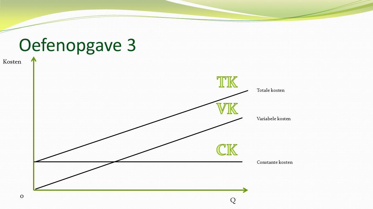 Oefenopgave 3 Q Kosten 0 Constante kosten Variabele kosten Totale kosten