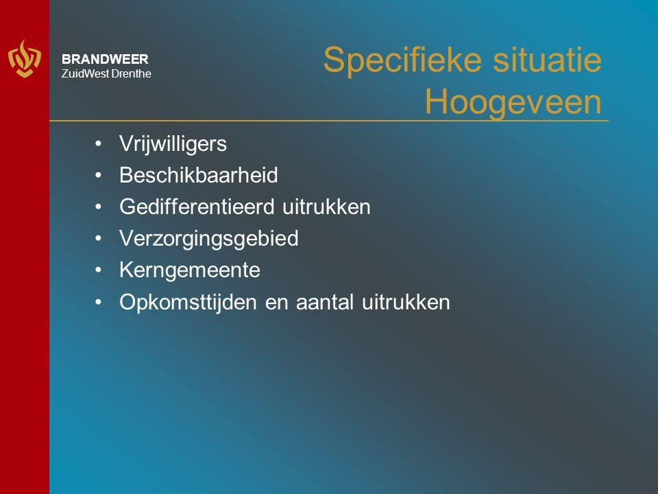 BRANDWEER ZuidWest Drenthe Specifieke situatie Hoogeveen Vrijwilligers Beschikbaarheid Gedifferentieerd uitrukken Verzorgingsgebied Kerngemeente Opkomsttijden en aantal uitrukken