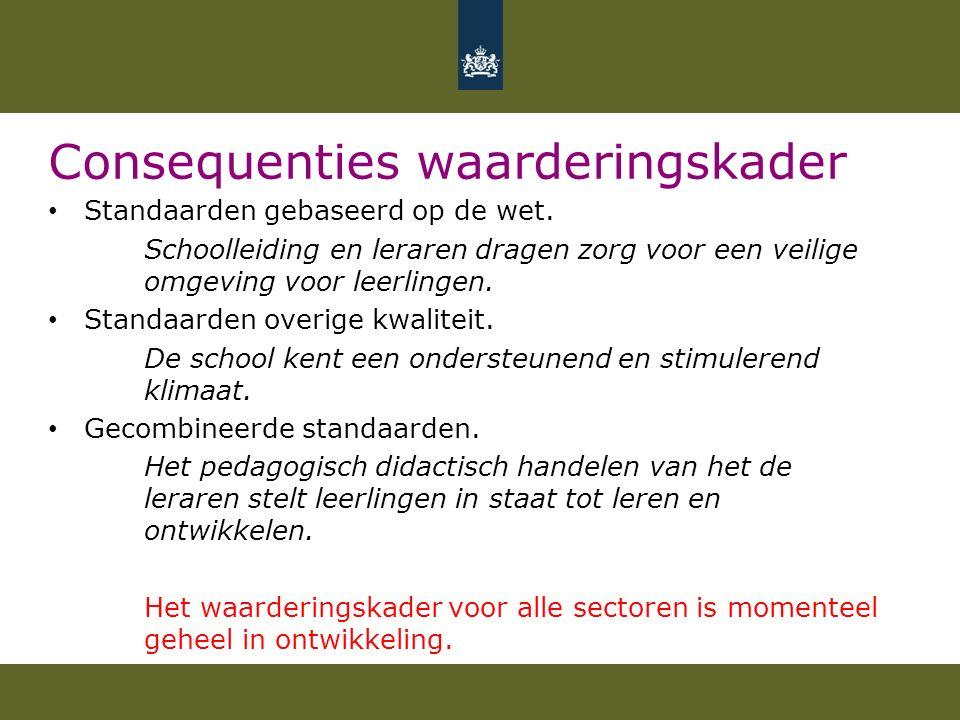 Kwaliteitsprofiel funderend onderwijs 6