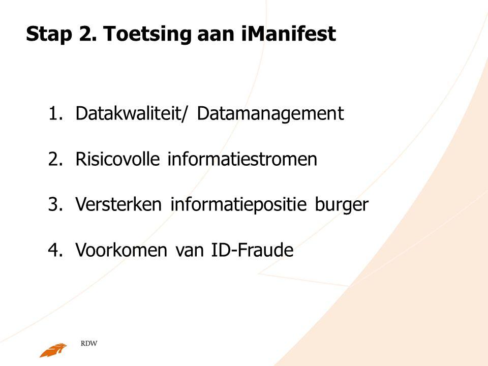 Stap 2. Toetsing aan iManifest 1.Datakwaliteit/ Datamanagement 2.Risicovolle informatiestromen 3.Versterken informatiepositie burger 4.Voorkomen van I