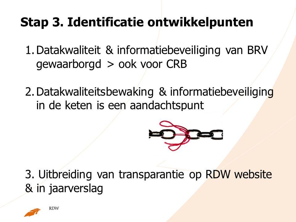Stap 3. Identificatie ontwikkelpunten 1.Datakwaliteit & informatiebeveiliging van BRV gewaarborgd > ook voor CRB 2.Datakwaliteitsbewaking & informatie
