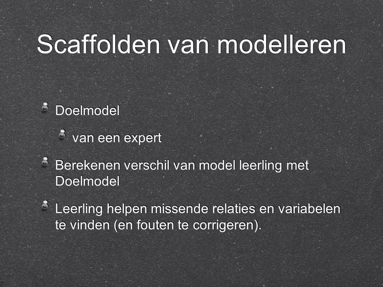 Scaffolden van modelleren Doelmodel van een expert Berekenen verschil van model leerling met Doelmodel Leerling helpen missende relaties en variabelen te vinden (en fouten te corrigeren).