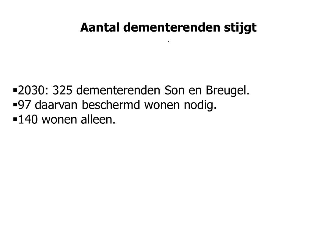 Aantal dementerenden stijgt.  2030: 325 dementerenden Son en Breugel.  97 daarvan beschermd wonen nodig.  140 wonen alleen.