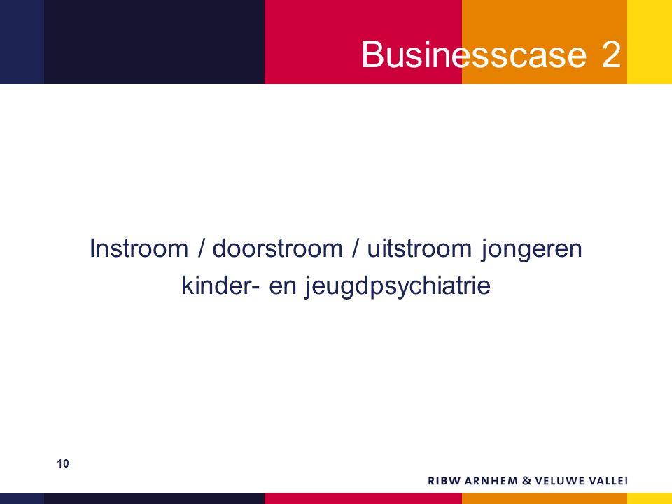 Businesscase 2 Instroom / doorstroom / uitstroom jongeren kinder- en jeugdpsychiatrie 10