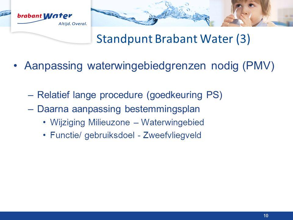 Standpunt Brabant Water (3) 10 Aanpassing waterwingebiedgrenzen nodig (PMV) –Relatief lange procedure (goedkeuring PS) –Daarna aanpassing bestemmingsplan Wijziging Milieuzone – Waterwingebied Functie/ gebruiksdoel - Zweefvliegveld