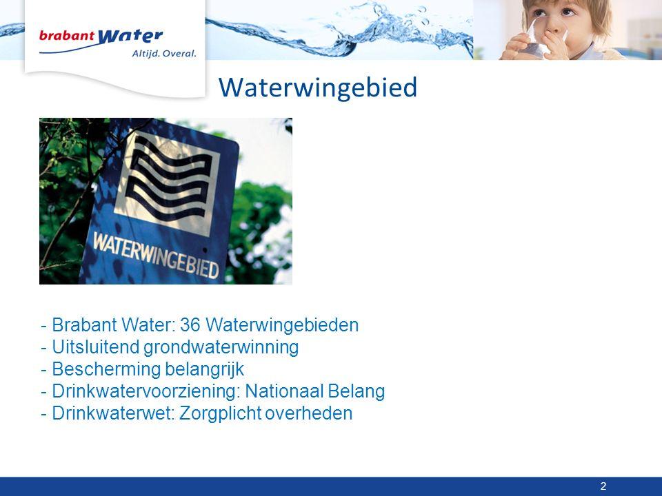 Waterwingebied 2 - Brabant Water: 36 Waterwingebieden - Uitsluitend grondwaterwinning - Bescherming belangrijk - Drinkwatervoorziening: Nationaal Belang - Drinkwaterwet: Zorgplicht overheden