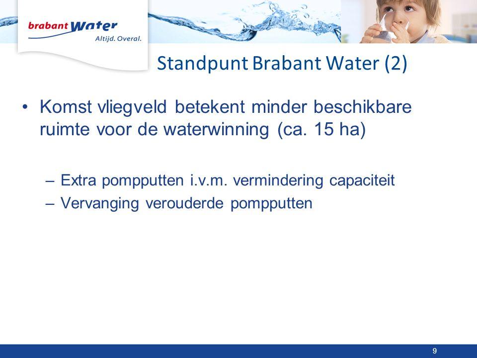 Standpunt Brabant Water (2) 9 Komst vliegveld betekent minder beschikbare ruimte voor de waterwinning (ca. 15 ha) –Extra pompputten i.v.m. verminderin
