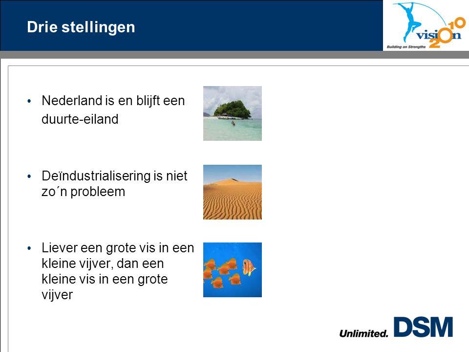 Drie stellingen Nederland is en blijft een duurte-eiland Deïndustrialisering is niet zo´n probleem Liever een grote vis in een kleine vijver, dan een kleine vis in een grote vijver