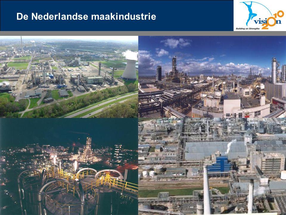 De Nederlandse maakindustrie