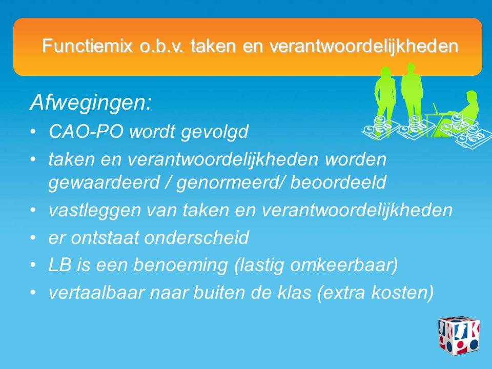 Afwegingen: CAO-PO wordt gevolgd taken en verantwoordelijkheden worden gewaardeerd / genormeerd/ beoordeeld vastleggen van taken en verantwoordelijkhe