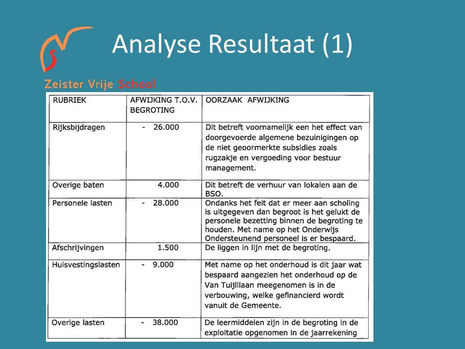 Analyse Resultaat (1)