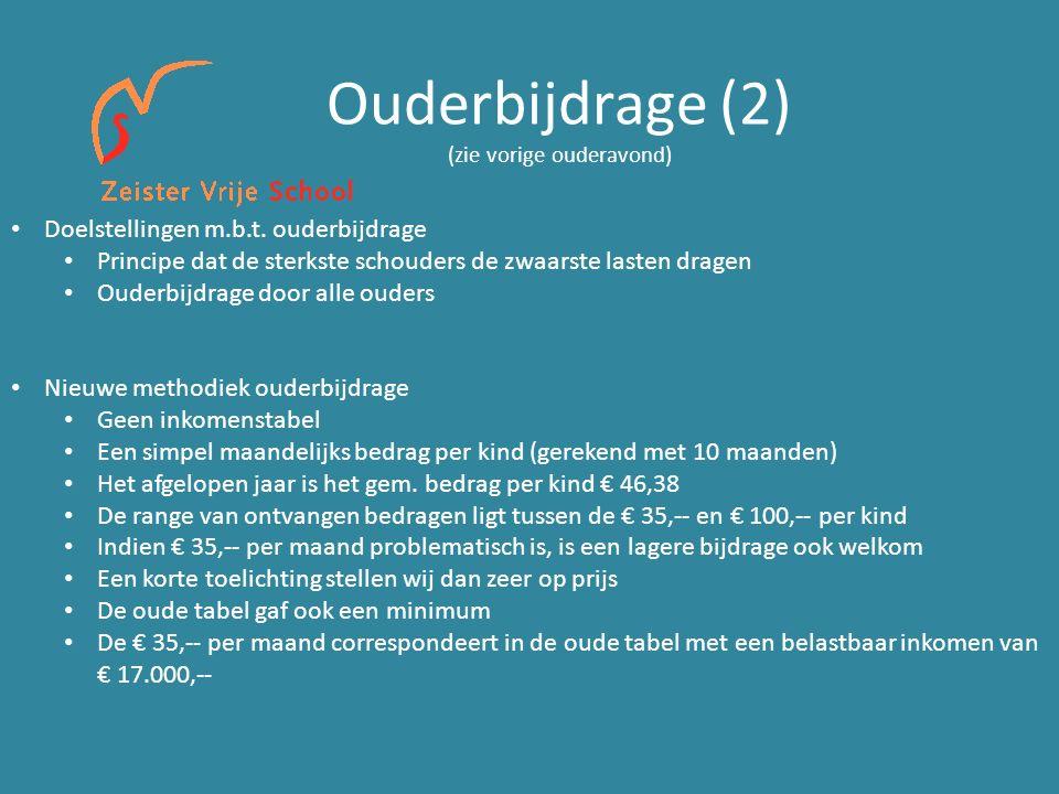 Ouderbijdrage (2) (zie vorige ouderavond) Doelstellingen m.b.t. ouderbijdrage Principe dat de sterkste schouders de zwaarste lasten dragen Ouderbijdra