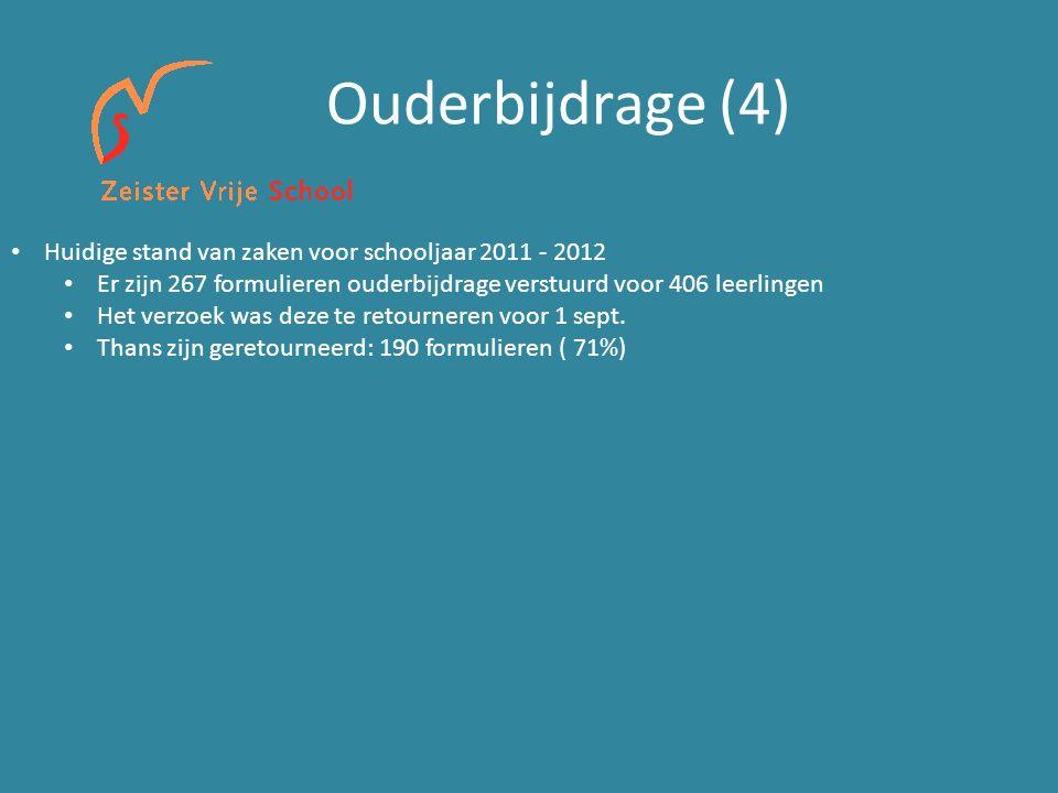 Ouderbijdrage (4) Huidige stand van zaken voor schooljaar 2011 - 2012 Er zijn 267 formulieren ouderbijdrage verstuurd voor 406 leerlingen Het verzoek