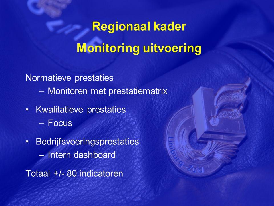 Regionaal kader Monitoring uitvoering Normatieve prestaties –Monitoren met prestatiematrix Kwalitatieve prestaties –Focus Bedrijfsvoeringsprestaties –Intern dashboard Totaal +/- 80 indicatoren