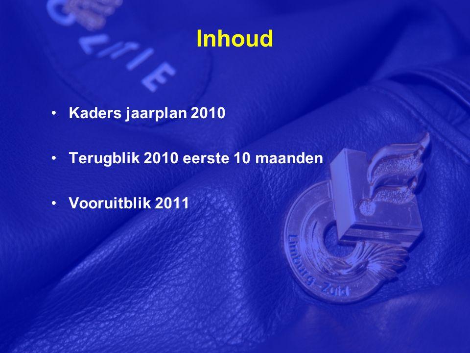 Inhoud Kaders jaarplan 2010 Terugblik 2010 eerste 10 maanden Vooruitblik 2011