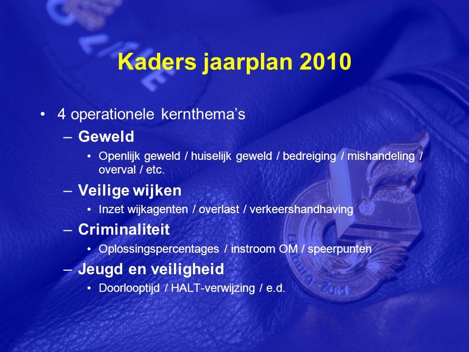 Kaders jaarplan 2010 4 operationele kernthema's –Geweld Openlijk geweld / huiselijk geweld / bedreiging / mishandeling / overval / etc.